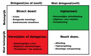 De 4 kwadranten voor urgente en belangrijke dingen