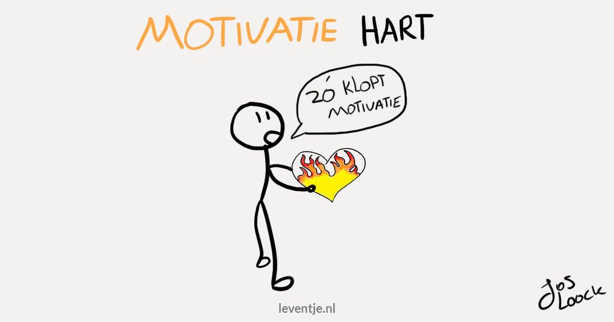 Het Motivatie Hart – Hoe je Gemotiveerd raakt en blijft